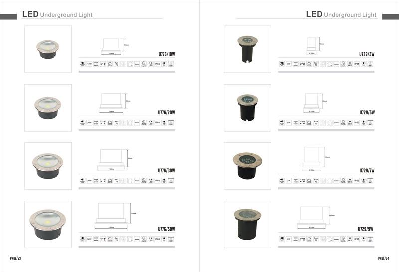 LED INGROUND